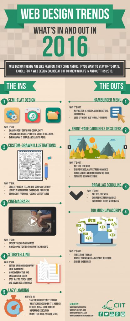 web-design-trends-to-expect-this-2016-infographic_56b94728331d5_w1500