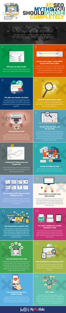 16 SEO Myths You Should Ignore Completely Infographic