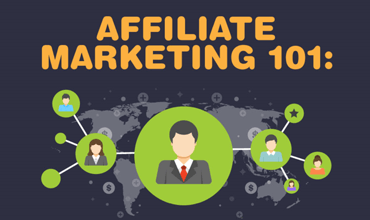 A Complete Affiliate Marketing 101 Guide [Infographic]