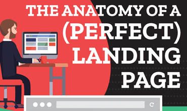 Infographic: 11 Best Practices To Create a Perfect Landing Page