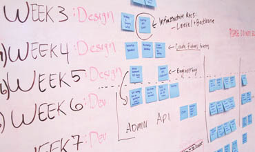 Project Management – Getting your website right.