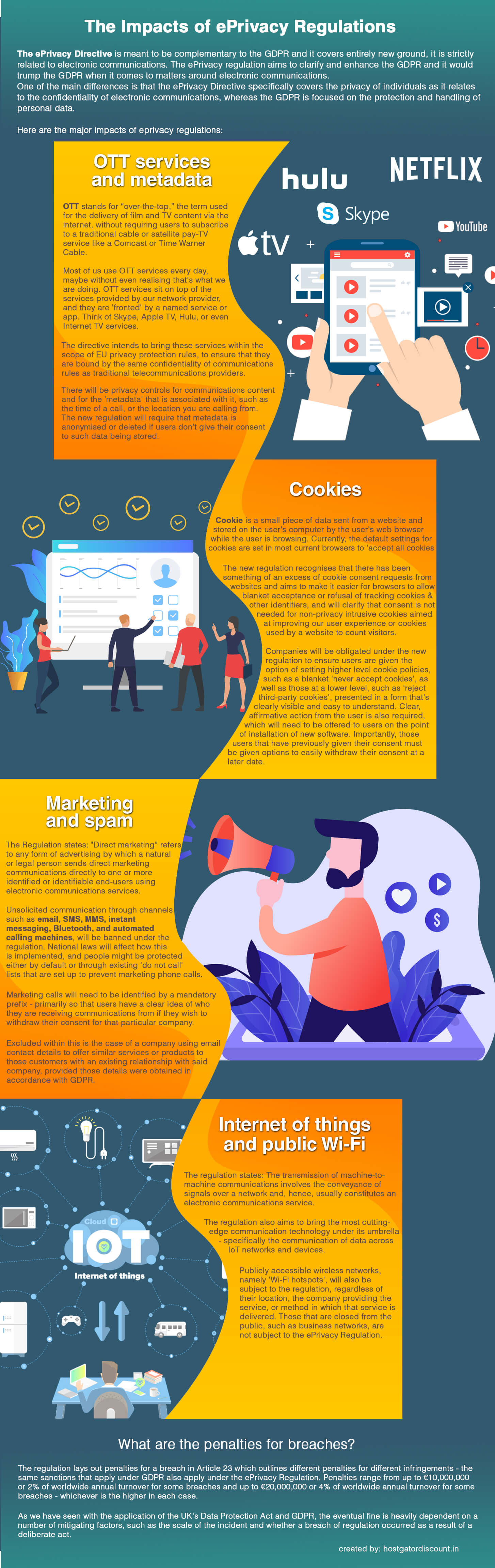GDPR and its impact infographic