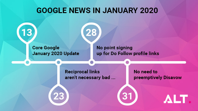 January 2020 Google core algorithm update