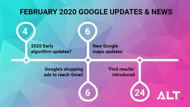 February Google SEO news and updates