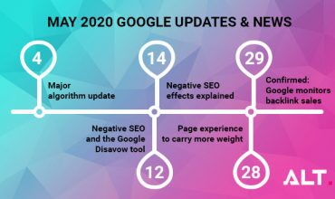 May 2020 Google Updates