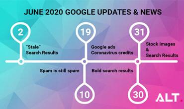 June 2020 Google Updates & news