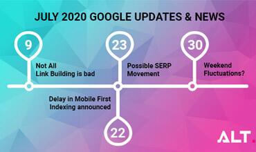 July 2020 Google News & Updates