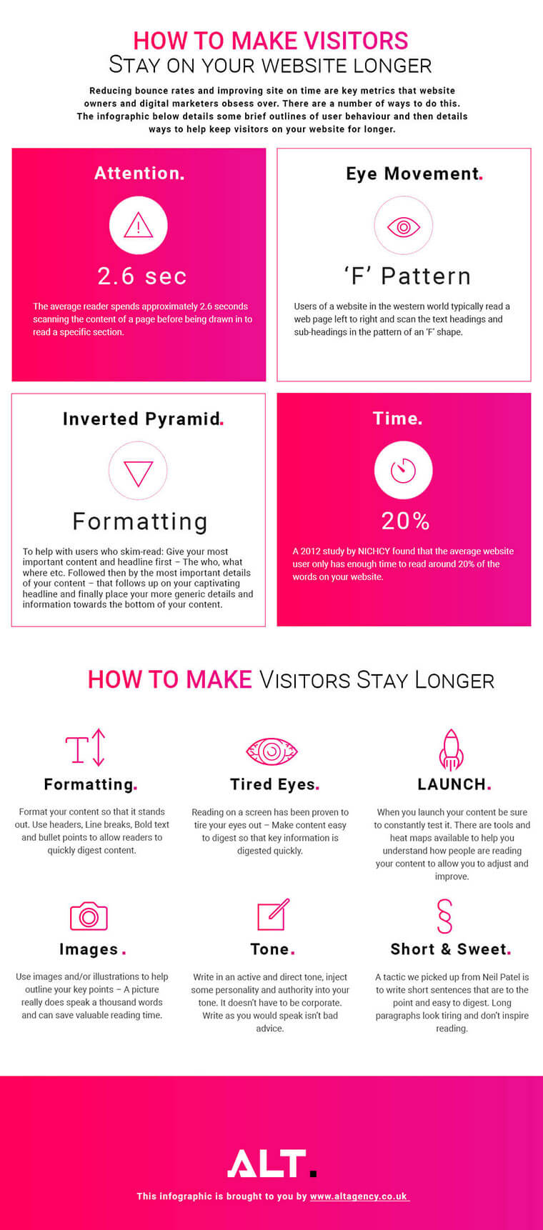 how to retain website visitors