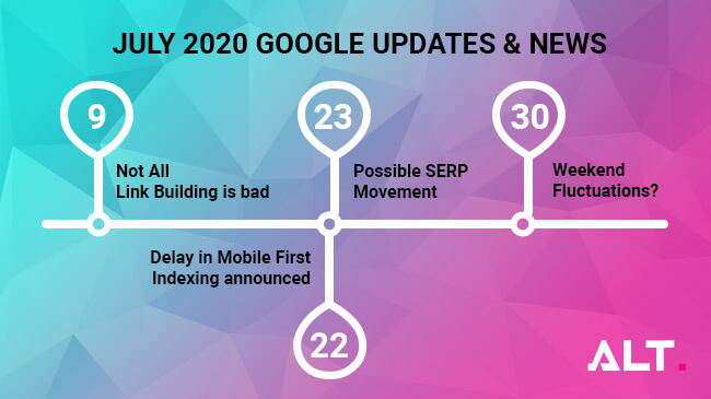 Google updates for July 2020