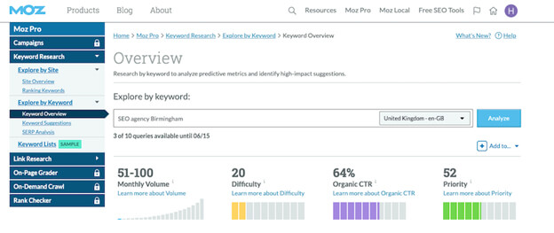 MOZ SEo keyword research tool